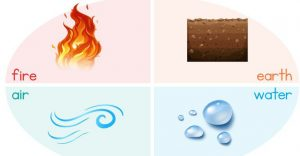 About Conscious Living - The 4 elements