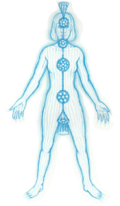 Etheric Body - About Conscious Living