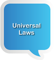 Universal Laws - About Conscious Living